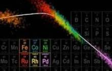 New catalyst uses light to convert nitrogen to ammonia