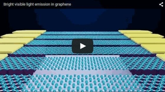 World's Thinnest Light Bulb—Graphene Gets Bright!
