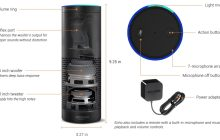 The Next Great Gadget from Amazon: the Echo