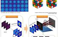 Light packing more data has potential to increase bandwidth by 100 times