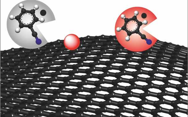 Low-cost and defect-free graphene