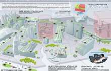Singapore developing drone air traffic control systems