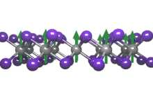 Discovery of a 2-D magnet opens a world of potential applications