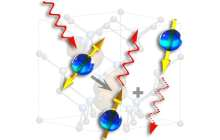 Quantum communication networks closer to reality with silicon carbide