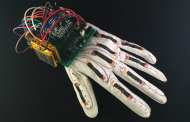 A smart glove wirelessly translates the American Sign Language alphabet into text