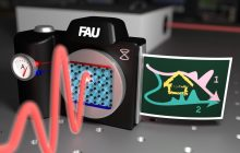 Demonstration uses a laser to control a current in graphene within just one femtosecond