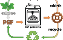 CO2 neutral manufacturing: A polymer made entirely from biomass that can easily and inexpensively be used in 3D printing