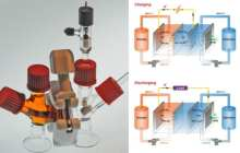 Air-breathing battery can store electricity for months, for about a fifth the cost of current technologies