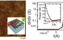 A new device material could increase battery life of electronic devices by more than a hundred-fold