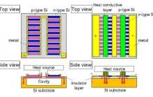 A miniaturized thermoelectric generator for the Internet of Things