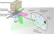 Lightweight, compact smart glasses could become a reality with a fundamentally new approach