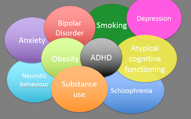 The first common genetic risk factors for ADHD