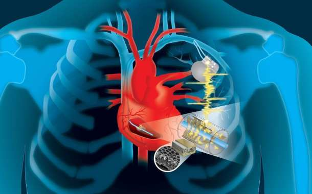 Harvesting the  heart's energy to power life-saving devices