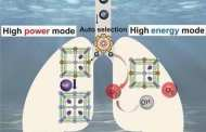 Energy from seawater for underwater operations