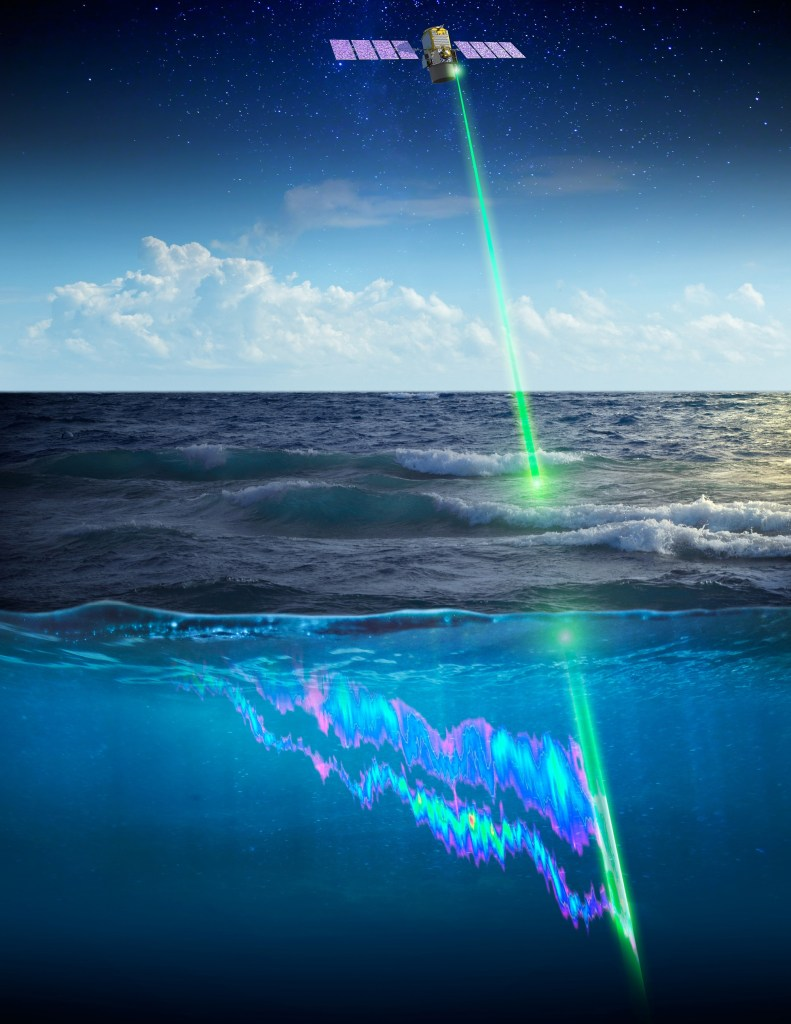 Measuring the massive migration of sea creatures at night from space using lasers