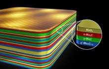Room temperature superconductivity moves a step closer
