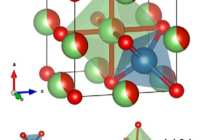 A promising new anode material enables lithium-ion batteries to be safely recharged within minutes for thousands of cycles