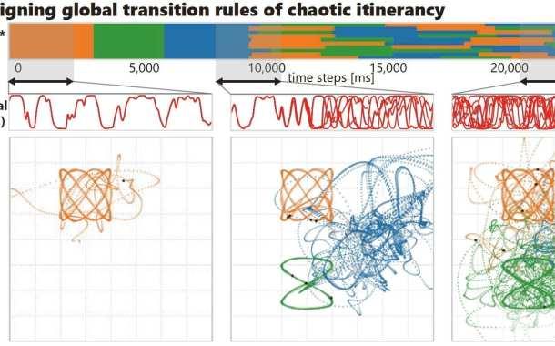 Teaching robotic AI to be spontaneous