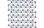 Quantum progress: Bringing practical hybrid quantum-classical computing one step closer