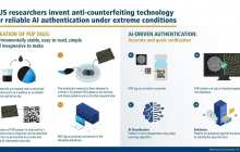 A new method of anti-counterfeiting using artificial intelligence called DeepKey