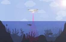 The Photoacoustic Airborne Sonar System combines light and sound to see underwater