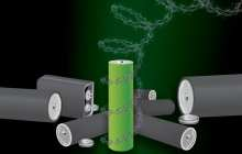 A battery that degrades on demand is also recyclable and non-toxic