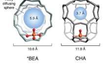 Turning methane into methanol at room temperature