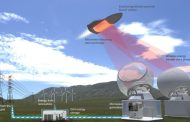 Launching rockets using a high-power beam of microwave radiation?