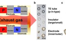 New thermoelectric ink can transform car exhaust pipes and chimneys into electric generators