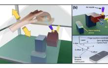 Haptic holograms move from science fiction to science reality