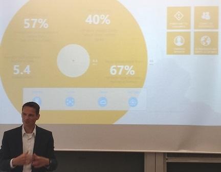 CRM-Experte Stephan Göbel (Infoman AG) zu Gast an der HFT