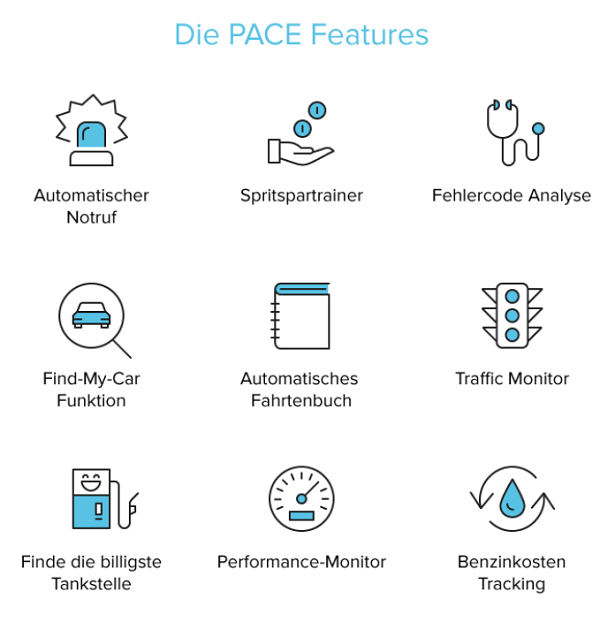 PACE Features