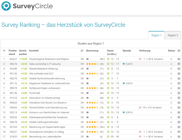 SurveyCircle - Survey Ranking