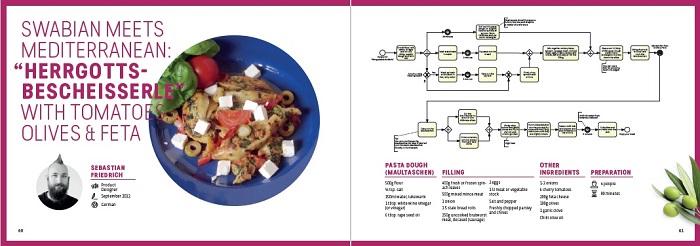 BPM Cookbook - Beispiel