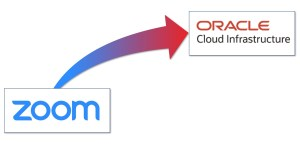 Zoom goes Oracle Cloud