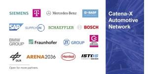 Catena-X Automotive Network