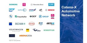 Catena-X Automotive Network