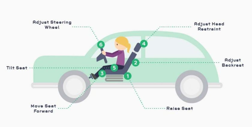 Ergonomic Tips For Driving Innovative Physical Therapy