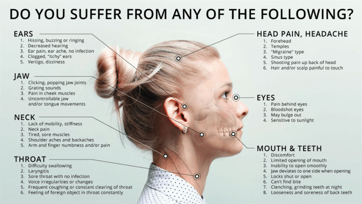 Do You Have Chronic Face Head And Neck Pain Innovative