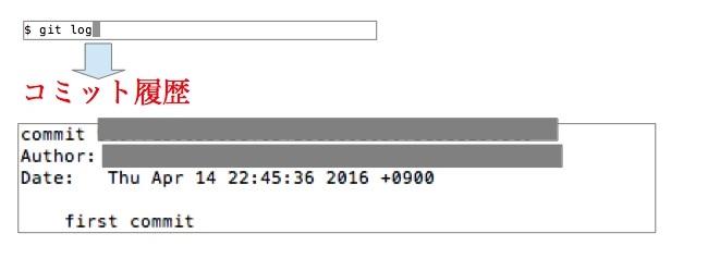 Git使ってみた9(git log)