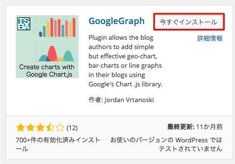 GoogleGraph1