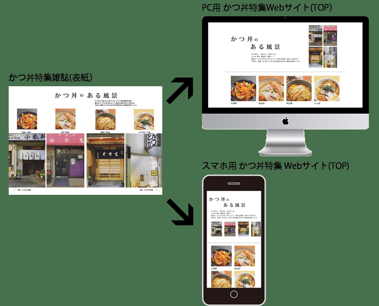 katudon_web_detail1