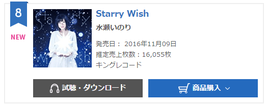 oricon-weekly_3rd-single_starry-wish_20161121