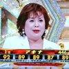 【M1グランプリ2016感想】審査員の上沼恵美子が優勝者「銀シャリ」よりも面白い件