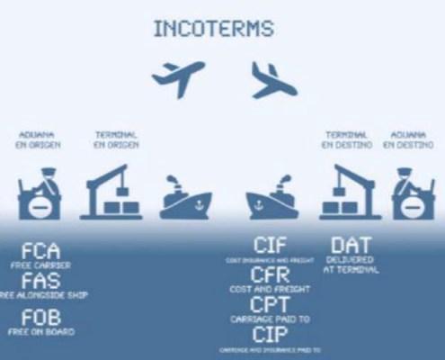 Uluslararası Teslim Kuralları