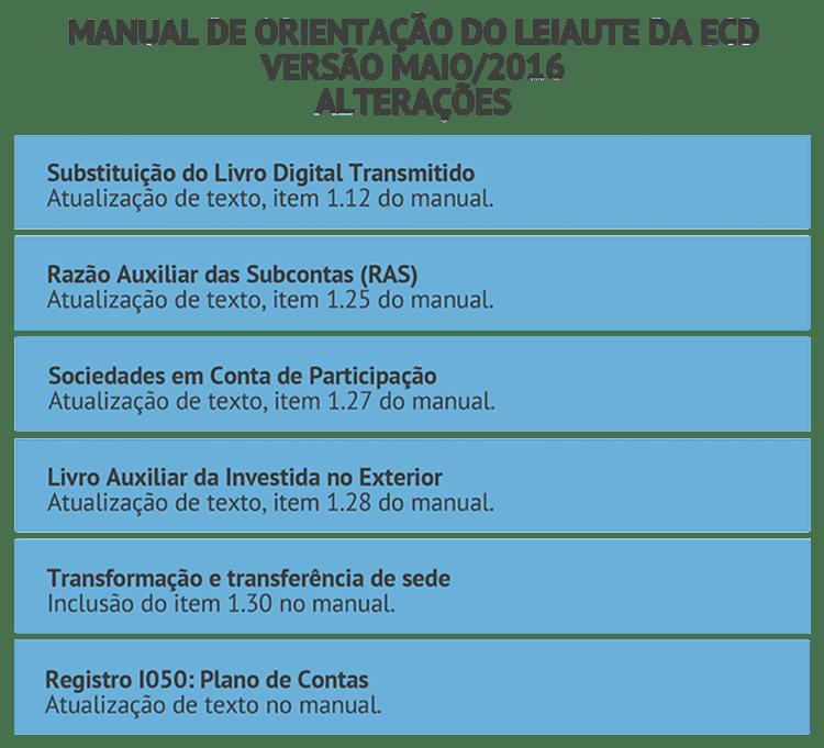 manual de orientação do leiaute da ECD