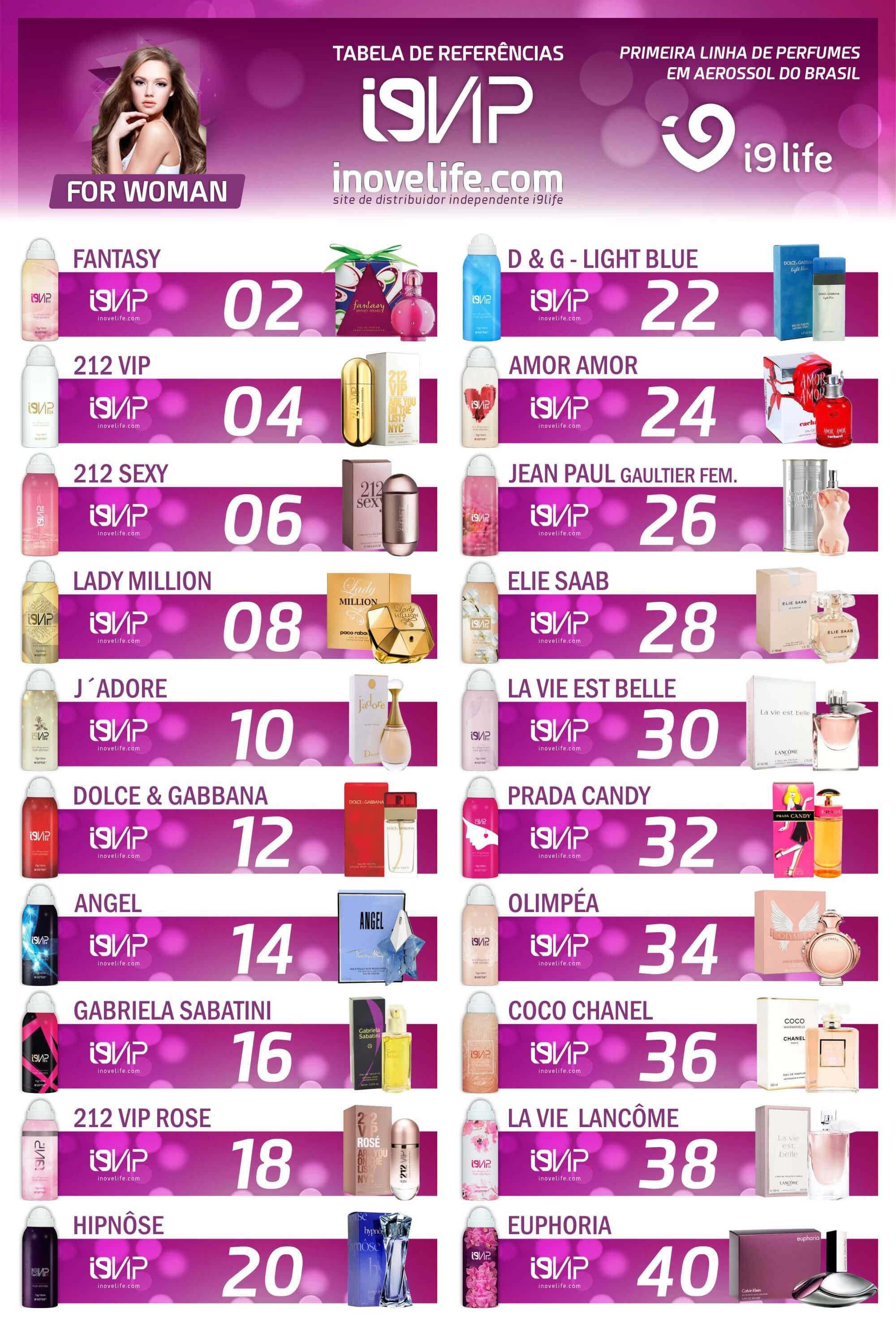 Tabela de Perfumes i9ife Feminino