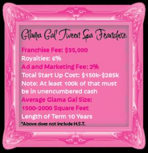 Knock. Knock. Female Entrepreneurs Grow Your Enterprise Glama Gal Tween Spa Franchise #GlamaGals