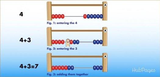 Belajar sempoa dasar Gambar 3. Ilustrasi sempoa klasik. Penjumlahan sederhana dengan sempoa
