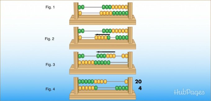 Belajar sempoa dasar Gambar 9. Ilustrasi pengurangan dua digit dengan sempoa